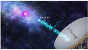 Les ondes radio mystérieuses de l'espace suivent un modèle